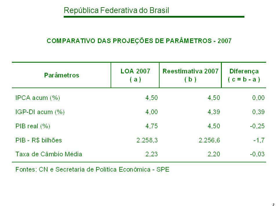 República Federativa do Brasil 13 Áreas de Concentração Discricionárias - Custeio