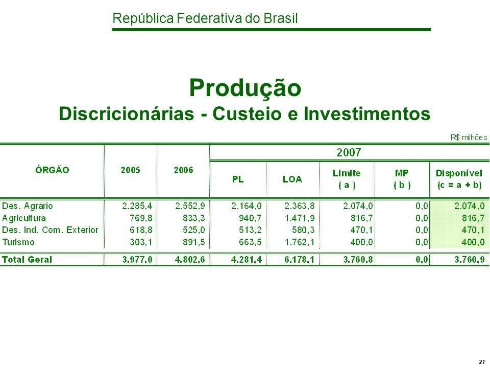 República Federativa do Brasil 21 Produção Discricionárias - Custeio e Investimentos