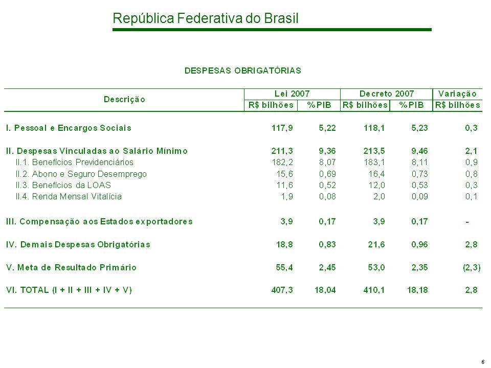 República Federativa do Brasil 17 Infra-Estrutura Discricionárias - Custeio e Investimentos