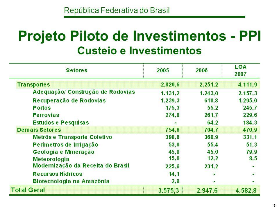República Federativa do Brasil 20 Poderes de Estado e Administração Discricionárias - Investimentos