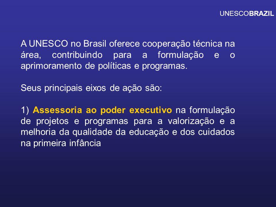 UNESCOBRAZIL 2) Realização de seminários para fomentar o debate sobre a primeira infância, o alcance das metas pactuadas nacionalmente (PNE) e a formulação de políticas articuladas - Educação Infantil: Construindo o Presente (Brasília-DF, 23-25 abril 2002) - Infância e Mídia (Porto Alegre-RS, 05 de agosto de 2003) - A Mídia e os Direitos da Criança e do Adolescente: Um Compromisso Social (Brasília-DF, 07 agosto 2003) - A Primeira Infância na Construção da Cultura de Paz (São Paulo-SP, 08 de agosto de 2003) - Financiamento da Educação Infantil (Brasília-DF, 08-09 setembro 2003)
