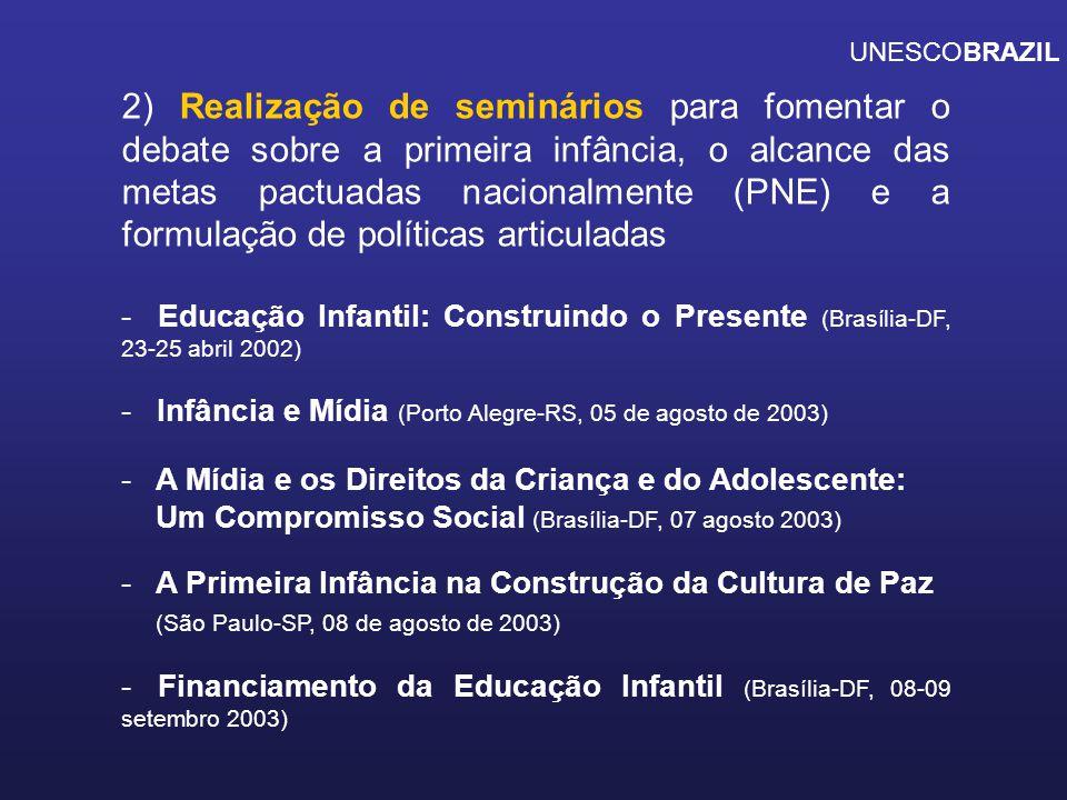 UNESCOBRAZIL 3) Desenho e gestão do Programa Fundo do Milênio para a Primeira Infância no Brasil (UNESCO Brasil, Banco Mundial e Fundação Maurício Sirotsky Sobrinho)