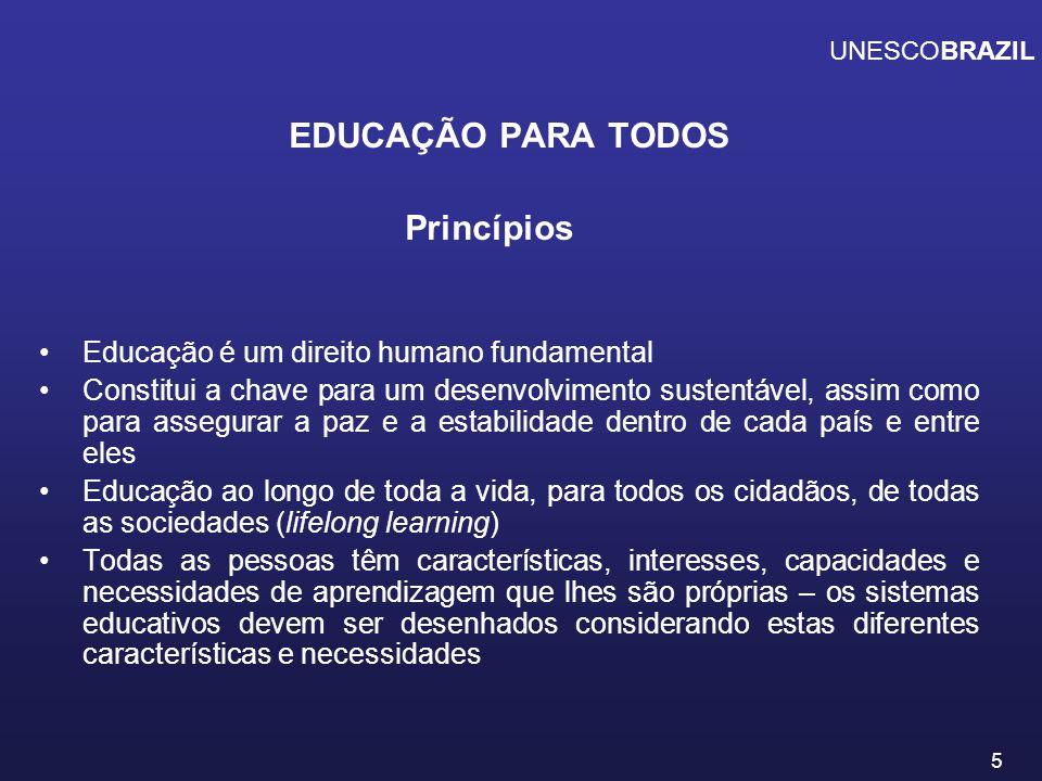 6 Conferência Mundial sobre Educação para Todos Jomtien/Tailândia - 1900 A aprendizagem inicia com o nascimento.