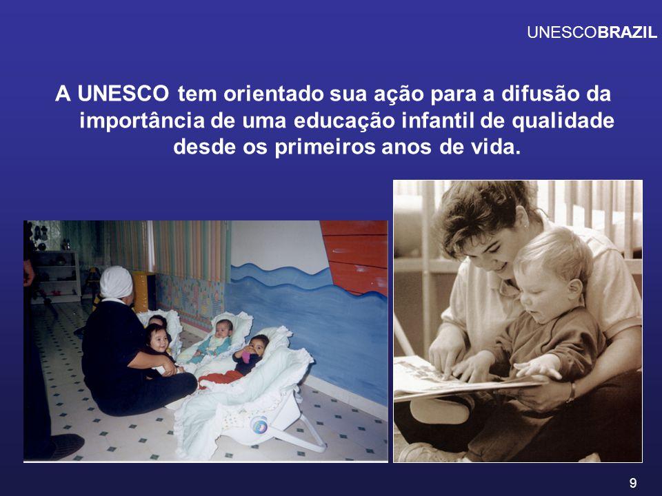 A UNESCO no Brasil oferece cooperação técnica na área, contribuindo para a formulação e o aprimoramento de políticas e programas.