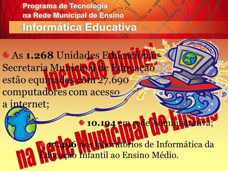 As 1.268 Unidades Educacionais da Secretaria Municipal de Educação estão equipadas com 27.690 computadores com acesso a internet; 10.194 em rede Administrativa; 17.496 nos laboratórios de Informática da Educação Infantil ao Ensino Médio.