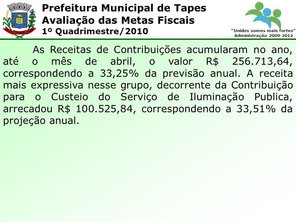 Prefeitura Municipal de Tapes Unidos somos mais fortes Administração 2009-2012 Avaliação das Metas Fiscais 1º Quadrimestre/2010 As Receitas de Contribuições acumularam no ano, até o mês de abril, o valor R$ 256.713,64, correspondendo a 33,25% da previsão anual.