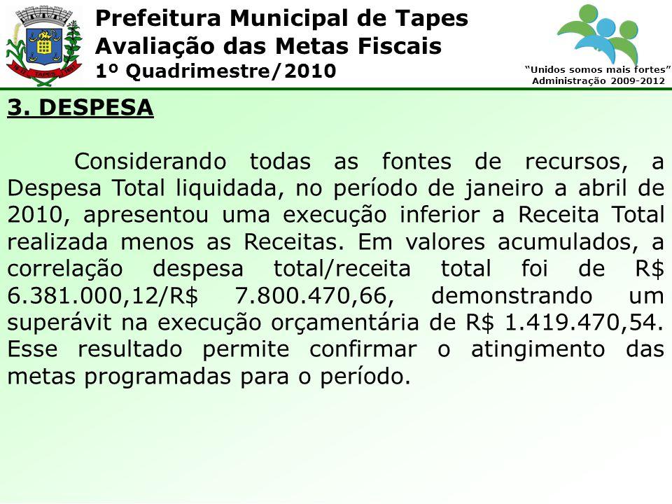 Prefeitura Municipal de Tapes Unidos somos mais fortes Administração 2009-2012 Avaliação das Metas Fiscais 1º Quadrimestre/2010 3.