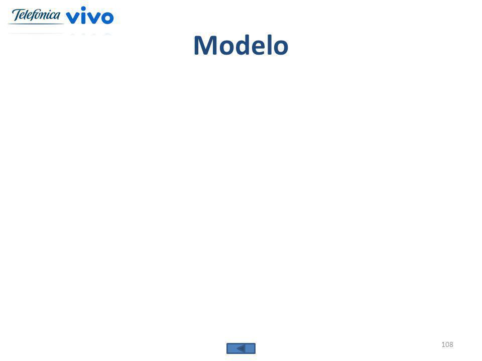 Modelo 108