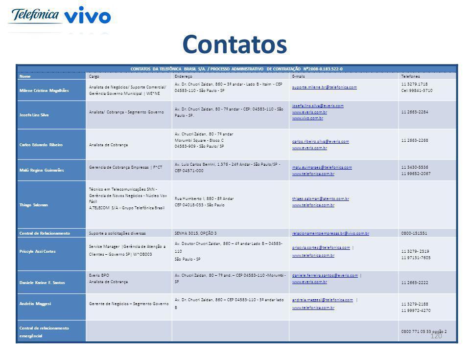 Contatos CONTATOS DA TELEFÔNICA BRASIL S/A. / PROCESSO ADMINISTRATIVO DE CONTRATAÇÃO Nº2008-0.183.522-0 NomeCargoEndereçoE-mailsTelefones Milene Crist