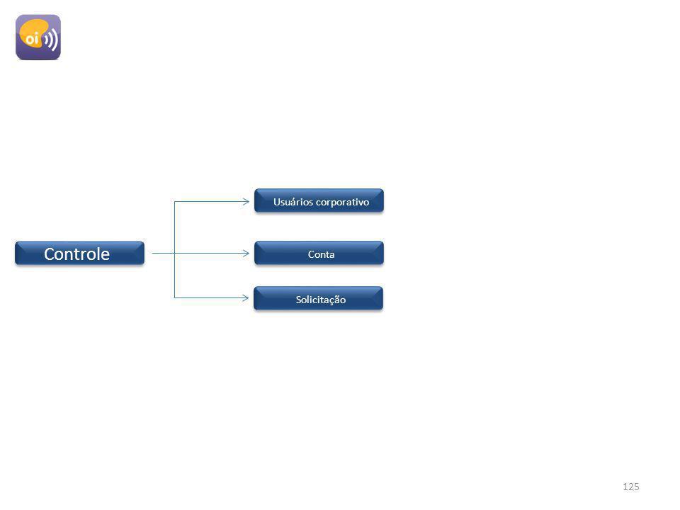Controle Usuários corporativo Conta Solicitação 125