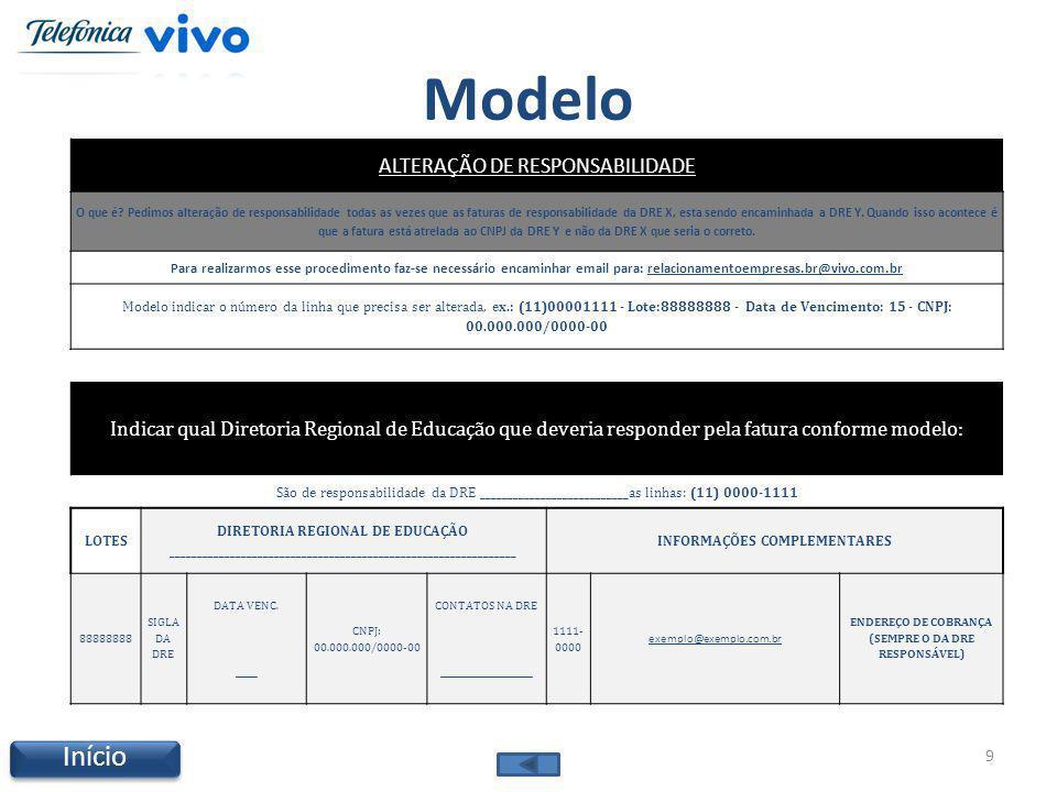 O que é Modelo Pendência 30 2º via Boletos Datel/ Reenvio Contestação Dot /Dasp Conferência de pagamento Meio magnético Conta