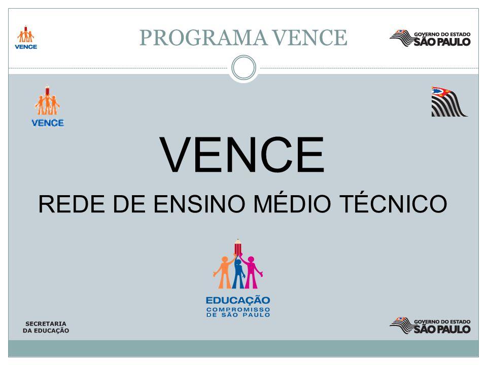 PROGRAMA VENCE VENCE REDE DE ENSINO MÉDIO TÉCNICO