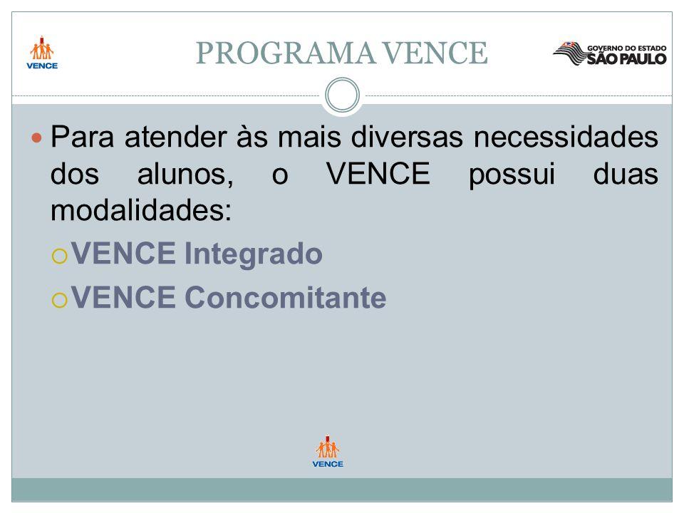 PROGRAMA VENCE Para atender às mais diversas necessidades dos alunos, o VENCE possui duas modalidades: VENCE Integrado VENCE Concomitante