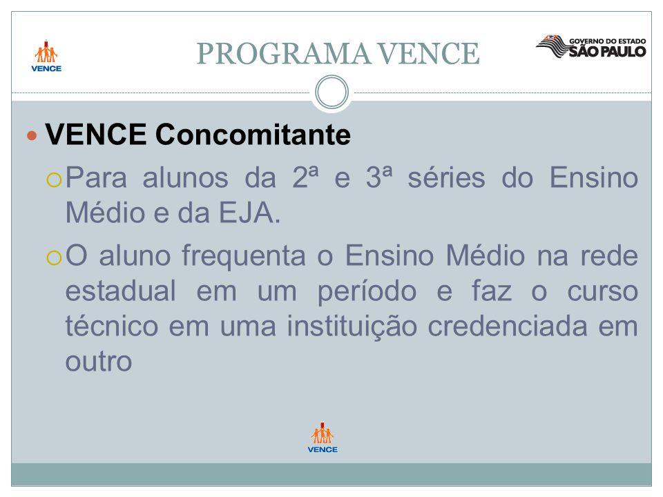 PROGRAMA VENCE VENCE Concomitante Para alunos da 2ª e 3ª séries do Ensino Médio e da EJA.