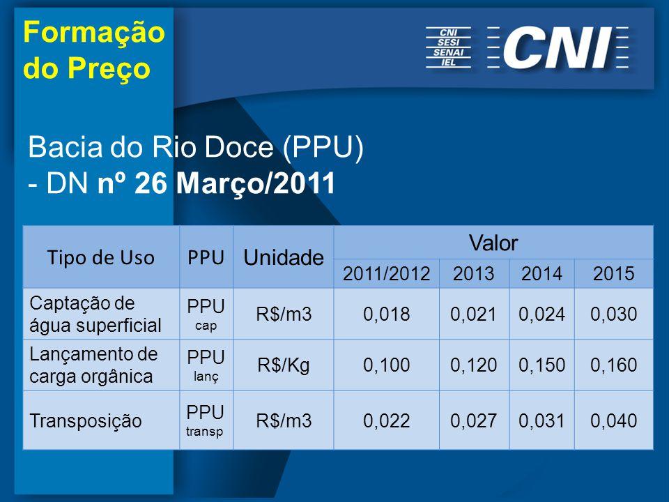 Tipo de UsoPPU Unidade Valor 2011/2012201320142015 Captação de água superficial PPU cap R$/m30,0180,0210,0240,030 Lançamento de carga orgânica PPU lanç R$/Kg0,1000,1200,1500,160 Transposição PPU transp R$/m30,0220,0270,0310,040 Bacia do Rio Doce (PPU) - DN nº 26 Março/2011 Formação do Preço
