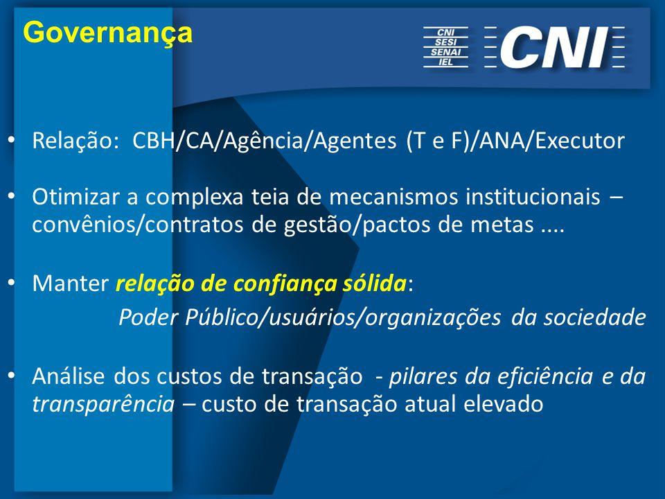 Governança Relação: CBH/CA/Agência/Agentes (T e F)/ANA/Executor Otimizar a complexa teia de mecanismos institucionais – convênios/contratos de gestão/