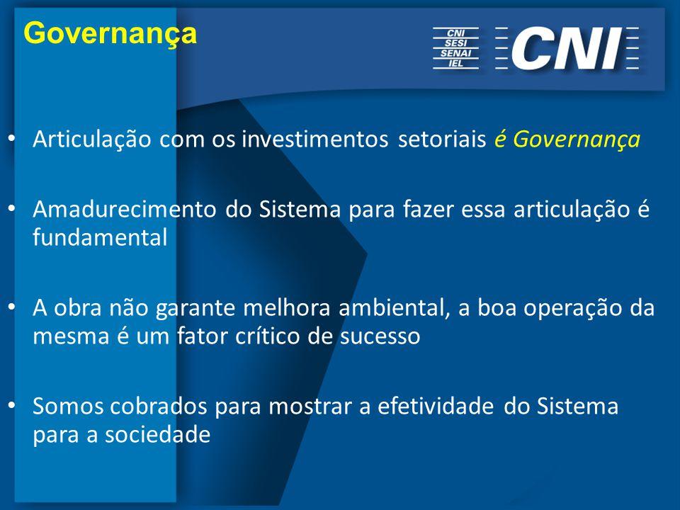 Governança Articulação com os investimentos setoriais é Governança Amadurecimento do Sistema para fazer essa articulação é fundamental A obra não gara