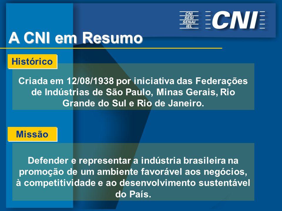 A CNI em Resumo Criada em 12/08/1938 por iniciativa das Federações de Indústrias de São Paulo, Minas Gerais, Rio Grande do Sul e Rio de Janeiro.