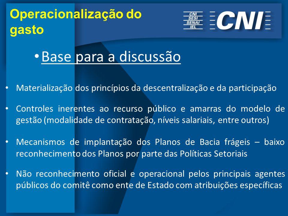 Base para a discussão Materialização dos princípios da descentralização e da participação Controles inerentes ao recurso público e amarras do modelo d