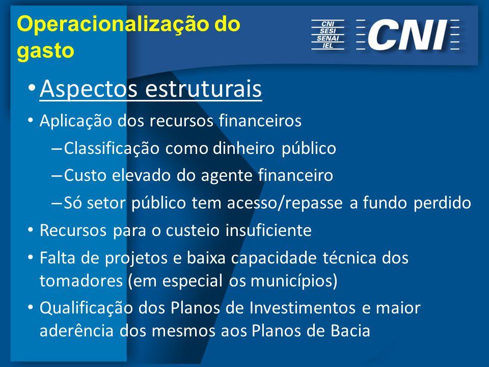 Aspectos estruturais Aplicação dos recursos financeiros – Classificação como dinheiro público – Custo elevado do agente financeiro – Só setor público