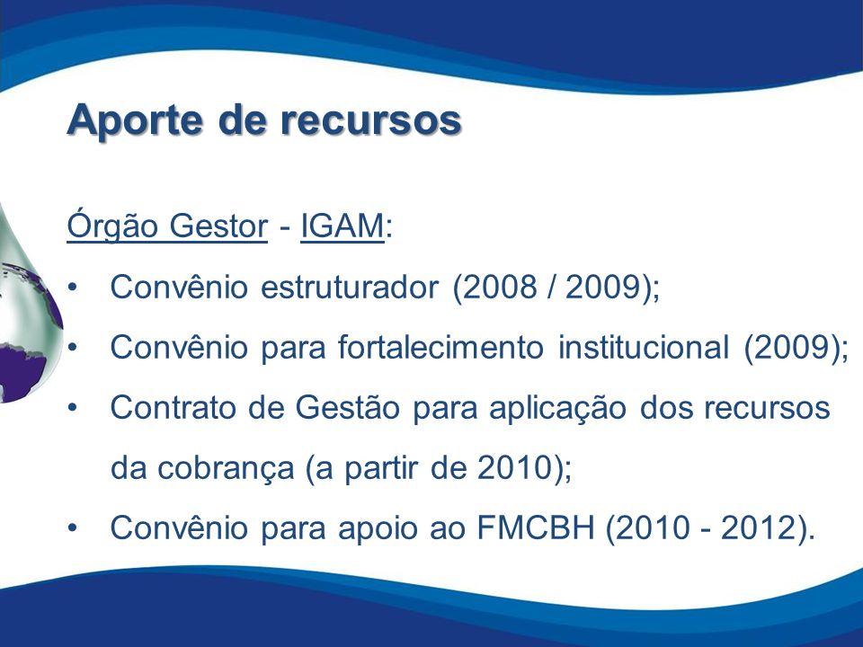 Aporte de recursos Secretaria de Estado - SEMAD: Convênio para estruturação do CBH Araguari - UPGRH PN2 (2010 - 2012); Convênio para estruturação do CBH AMAP - UPGRH PN1 (2010 - 2012).