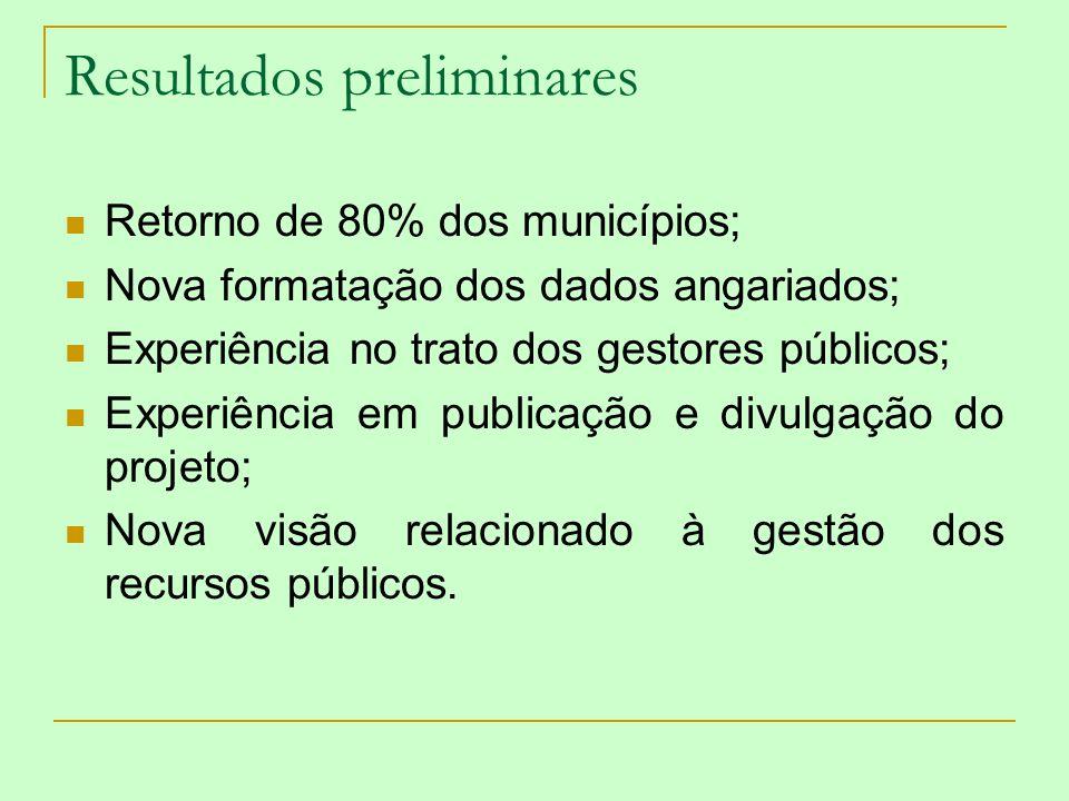Resultados preliminares Retorno de 80% dos municípios; Nova formatação dos dados angariados; Experiência no trato dos gestores públicos; Experiência e