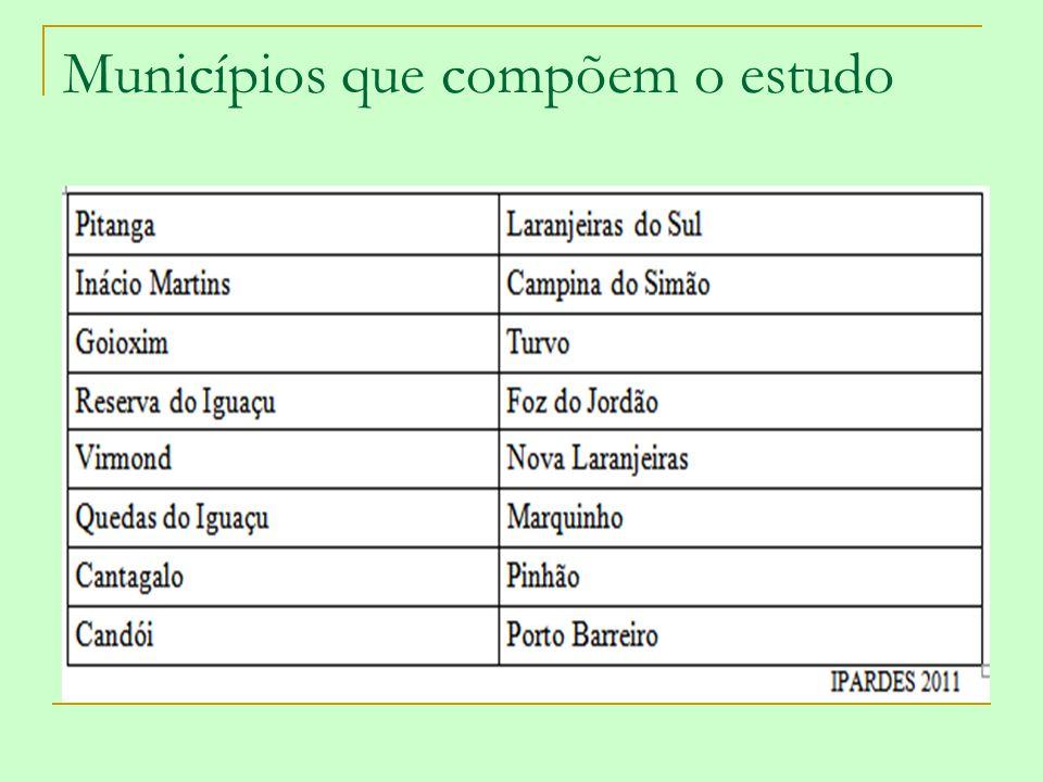 Municípios pertencentes á área de influência, ou para critérios de comparação: Prudentópolis, Irati, Boa Ventura de São Roque, Cândido de Abreu, Manoel Ribas, Palmital, Santa Maria do Oeste, União da Vitoria e Ponta Grossa.
