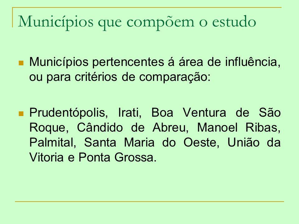 Municípios pertencentes á área de influência, ou para critérios de comparação: Prudentópolis, Irati, Boa Ventura de São Roque, Cândido de Abreu, Manoe