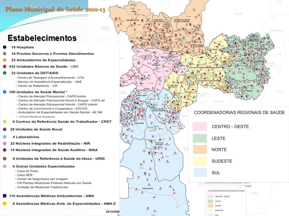 Estabelecimentos e Serviços de Saúde da Rede Municipal Rede SUS Gestão Municipal 833 estabelecimentos 69 instituições Plano Municipal de Saúde 2010-13