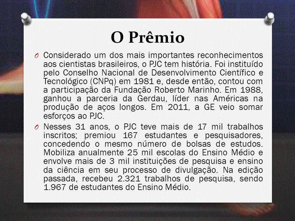 O Prêmio O Considerado um dos mais importantes reconhecimentos aos cientistas brasileiros, o PJC tem história. Foi instituído pelo Conselho Nacional d