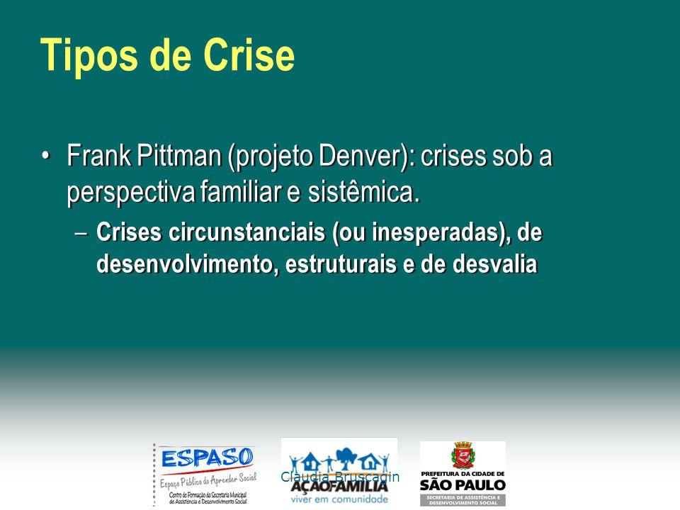 Claudia Bruscagin Tipos de Crise Frank Pittman (projeto Denver): crises sob a perspectiva familiar e sistêmica. – Crises circunstanciais (ou inesperad