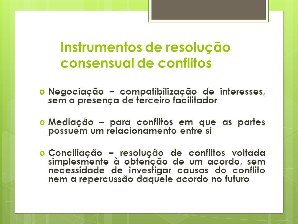 Instrumentos de resolução consensual de conflitos Negociação – compatibilização de interesses, sem a presença de terceiro facilitador Mediação – para