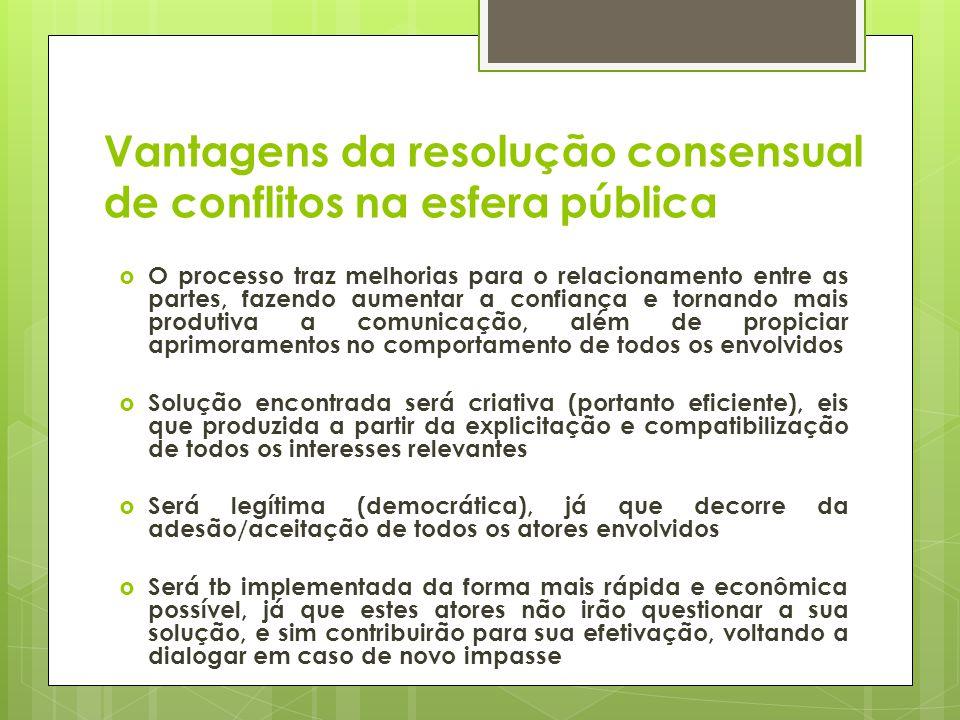 Vantagens da resolução consensual de conflitos na esfera pública O processo traz melhorias para o relacionamento entre as partes, fazendo aumentar a c
