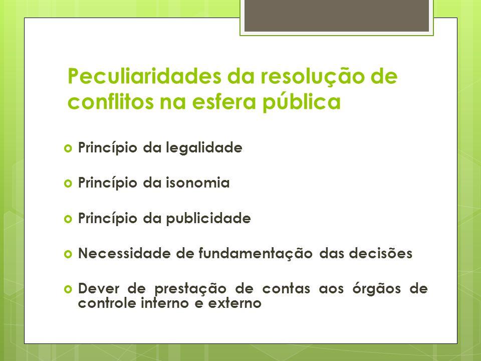 Peculiaridades da resolução de conflitos na esfera pública Princípio da legalidade Princípio da isonomia Princípio da publicidade Necessidade de funda