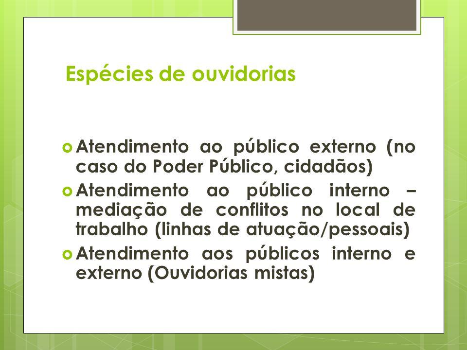 Espécies de ouvidorias Atendimento ao público externo (no caso do Poder Público, cidadãos) Atendimento ao público interno – mediação de conflitos no l