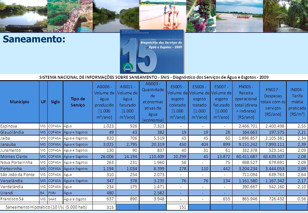 Simulador: www.ana.gov.br/cobranca - campo SFwww.ana.gov.br/cobranca