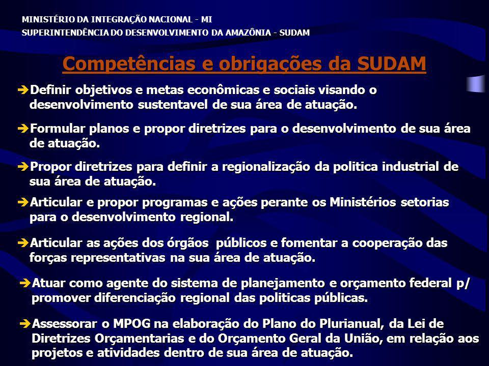 MINISTÉRIO DA INTEGRAÇÃO NACIONAL - MI SUPERINTENDÊNCIA DO DESENVOLVIMENTO DA AMAZÔNIA - SUDAM Competências e obrigações da SUDAM Definir objetivos e