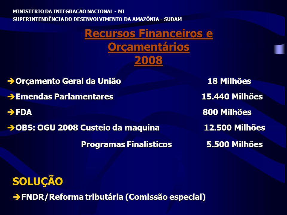 MINISTÉRIO DA INTEGRAÇÃO NACIONAL - MI SUPERINTENDÊNCIA DO DESENVOLVIMENTO DA AMAZÔNIA - SUDAM Recursos Financeiros e Orçamentários 2008 Orçamento Ger