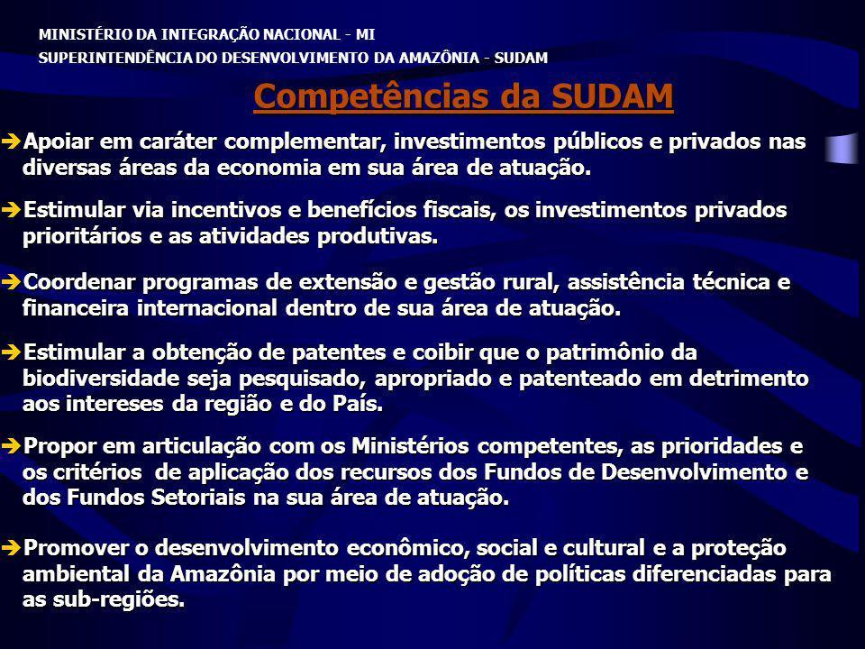 MINISTÉRIO DA INTEGRAÇÃO NACIONAL - MI SUPERINTENDÊNCIA DO DESENVOLVIMENTO DA AMAZÔNIA - SUDAM Competências da SUDAM Apoiar em caráter complementar, i