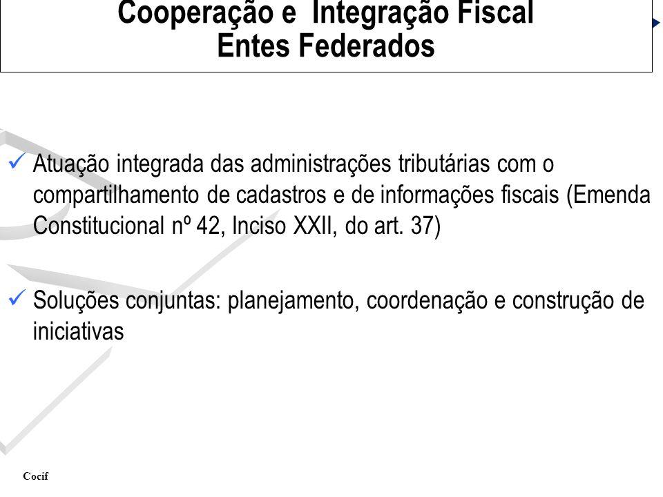 Cocif Cooperação e Integração Fiscal Entes Federados Atuação integrada das administrações tributárias com o compartilhamento de cadastros e de informa