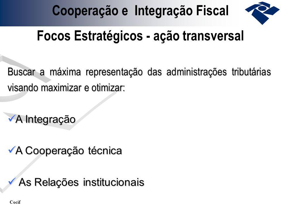 Cocif Buscar a máxima representação das administrações tributárias visando maximizar e otimizar: A Integração A Integração A Cooperação técnica A Coop