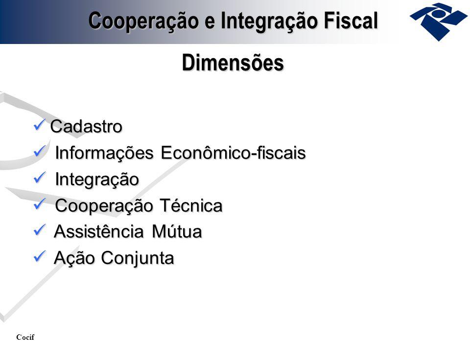 Cocif Cadastro Cadastro Informações Econômico-fiscais Informações Econômico-fiscais Integração Integração Cooperação Técnica Cooperação Técnica Assist