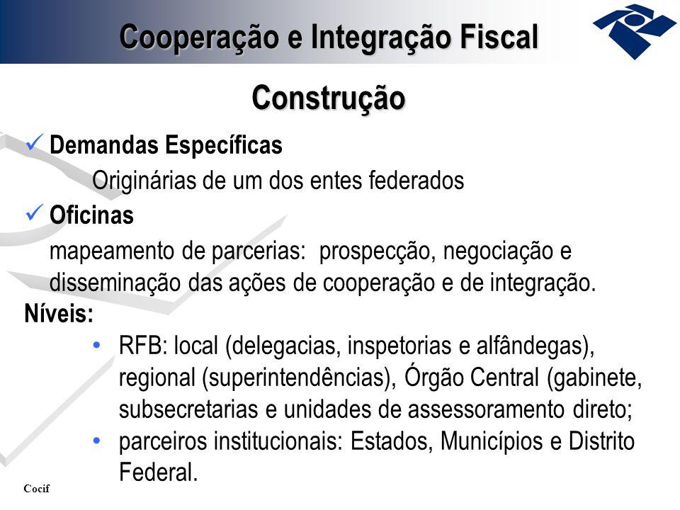 Cocif Demandas Específicas Originárias de um dos entes federados Oficinas mapeamento de parcerias: prospecção, negociação e disseminação das ações de