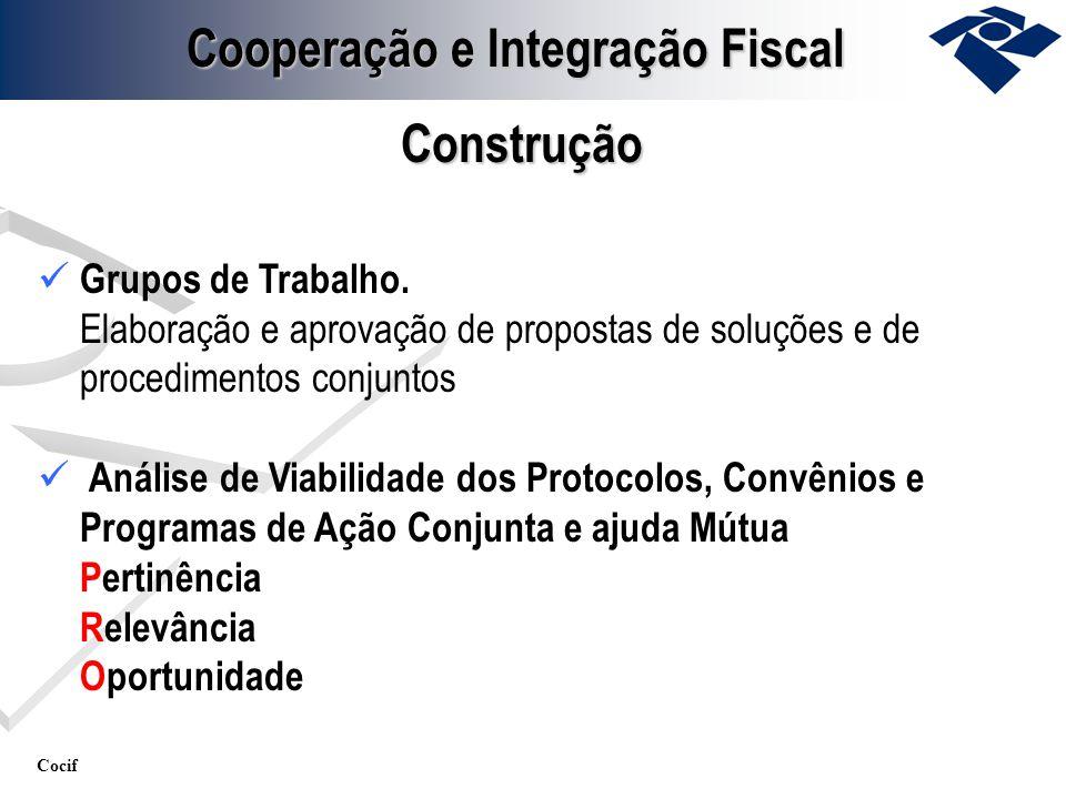 Cocif Grupos de Trabalho. Elaboração e aprovação de propostas de soluções e de procedimentos conjuntos Análise de Viabilidade dos Protocolos, Convênio