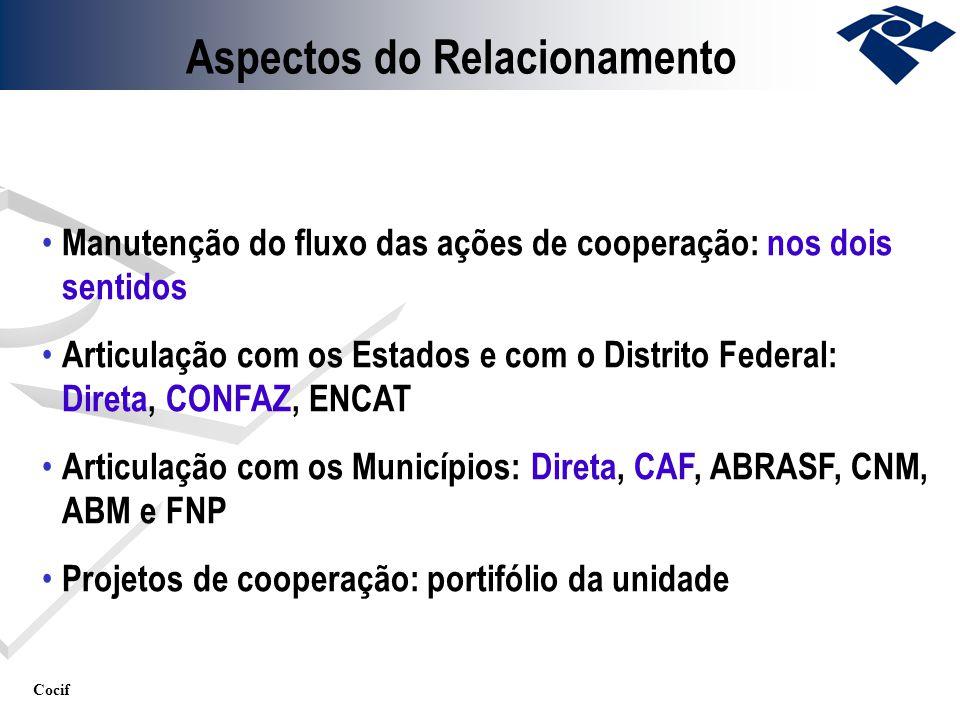 Cocif Manutenção do fluxo das ações de cooperação: nos dois sentidos Articulação com os Estados e com o Distrito Federal: Direta, CONFAZ, ENCAT Articu