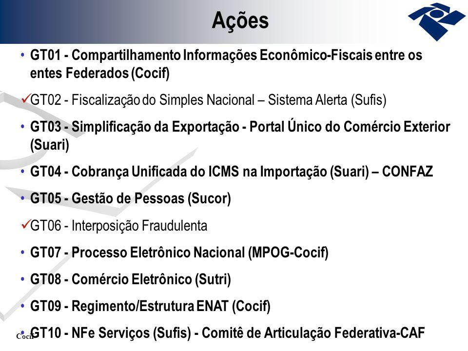 Cocif GT01 - Compartilhamento Informações Econômico-Fiscais entre os entes Federados (Cocif) GT02 - Fiscalização do Simples Nacional – Sistema Alerta