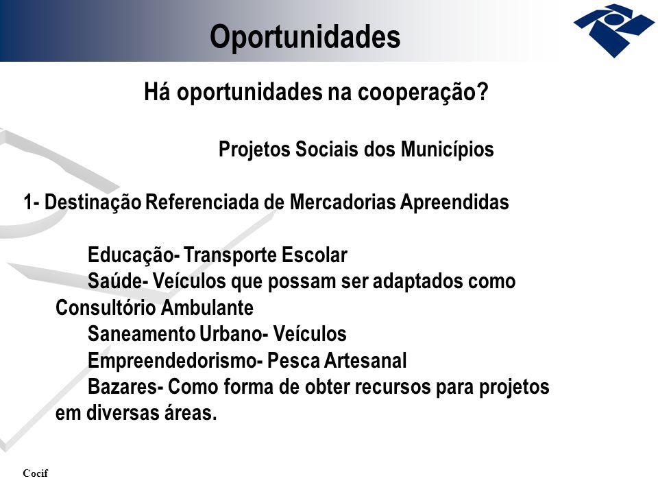 Cocif Oportunidades Há oportunidades na cooperação? Projetos Sociais dos Municípios 1- Destinação Referenciada de Mercadorias Apreendidas Educação- Tr