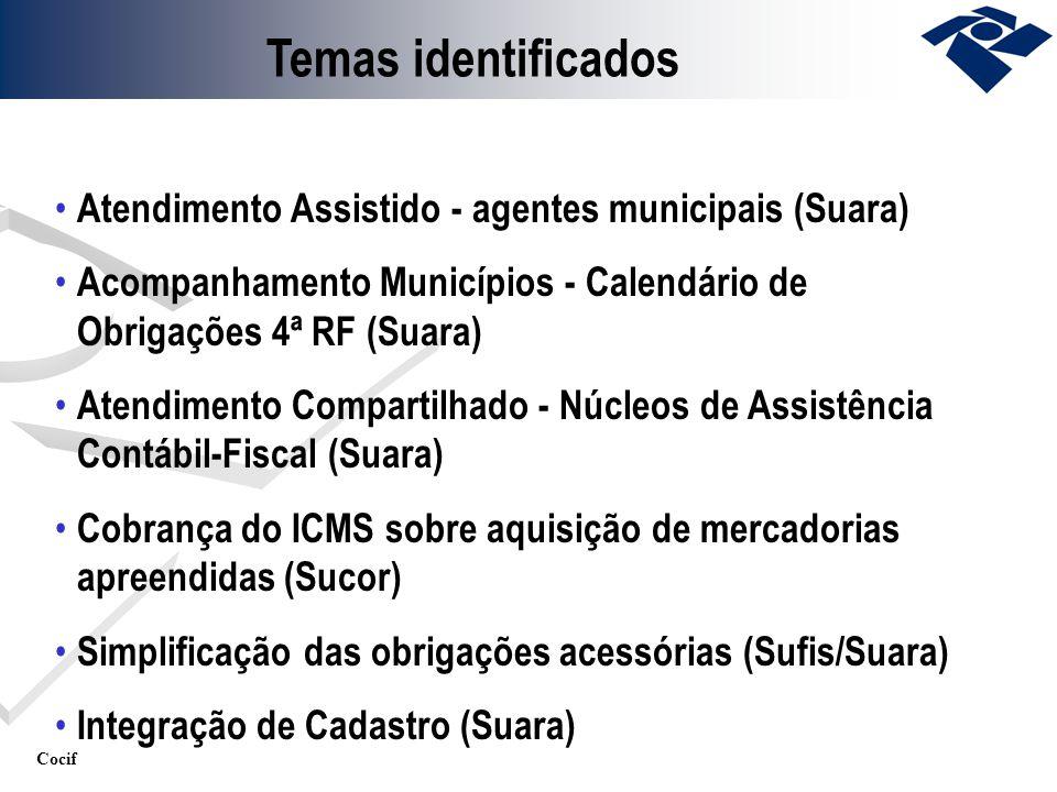 Cocif Atendimento Assistido - agentes municipais (Suara) Acompanhamento Municípios - Calendário de Obrigações 4ª RF (Suara) Atendimento Compartilhado
