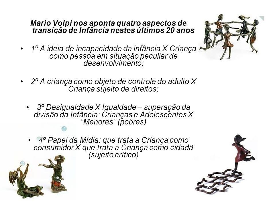 Mario Volpi nos aponta quatro aspectos de transição de Infância nestes últimos 20 anos 1º A ideia de incapacidade da infância X Criança como pessoa em