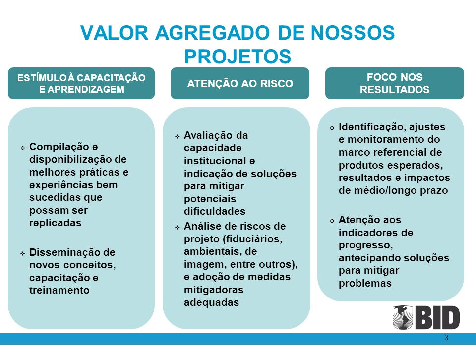 VALOR AGREGADO DE NOSSOS PROJETOS 3 Identificação, ajustes e monitoramento do marco referencial de produtos esperados, resultados e impactos de médio/